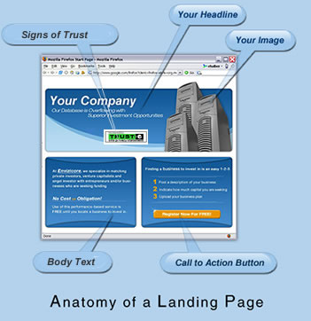 Landing page with video examples 2014